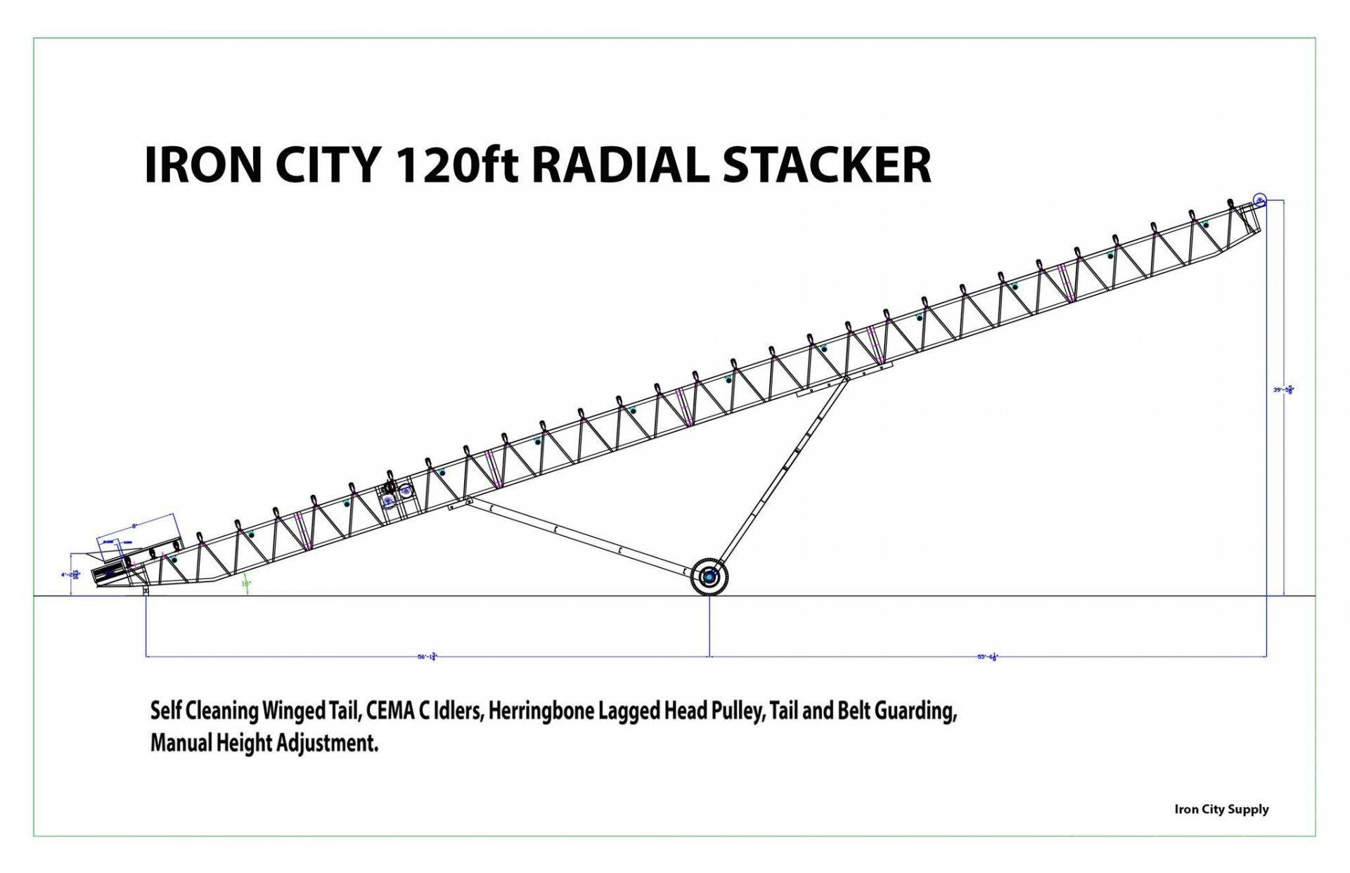 2021 IRON CITY SUPPLY 36X120
